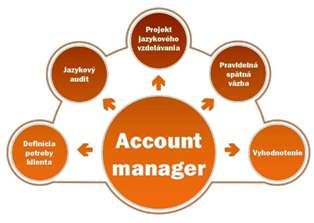 Find Account Manager Jobs On SirjobsCom  Sirjobs