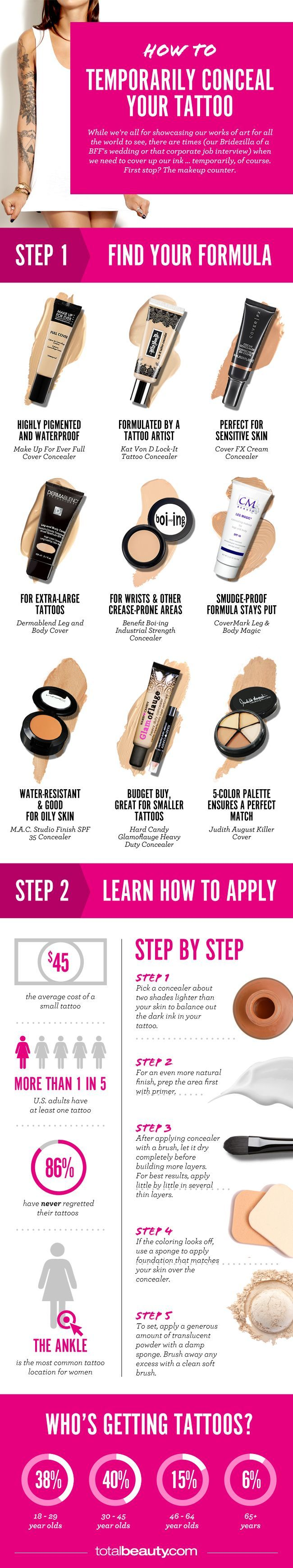 9 HeavyDuty Concealers That Can Cover Up Tattoos Tattoo
