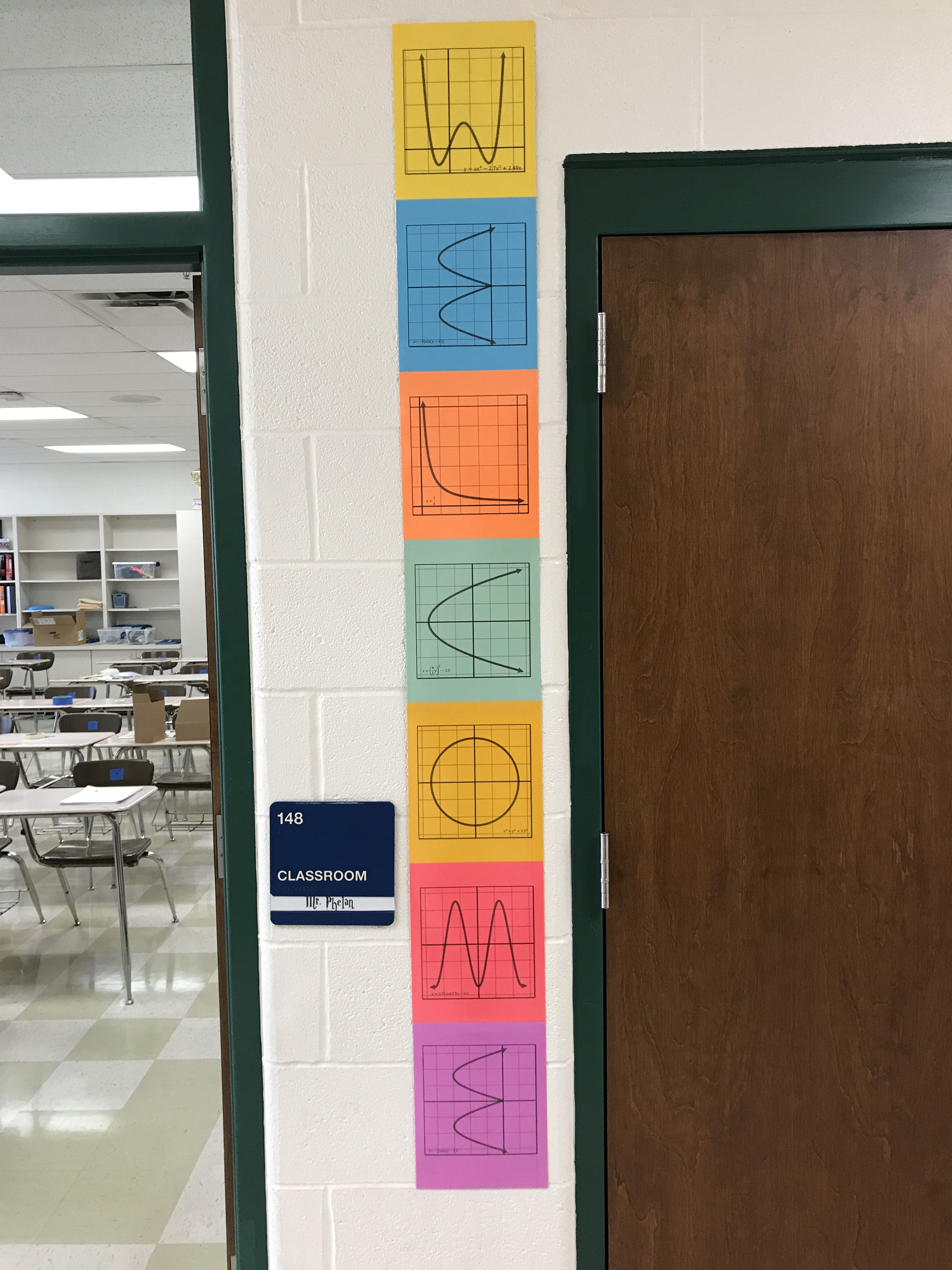 Functions Welcome Sign For Math Classroom