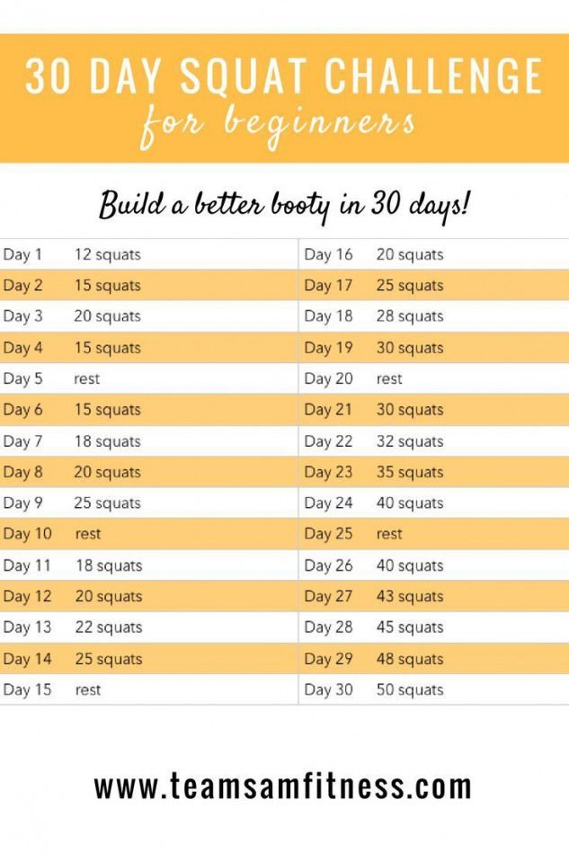 Increase strength metabolism and burn fat with this 30 Day