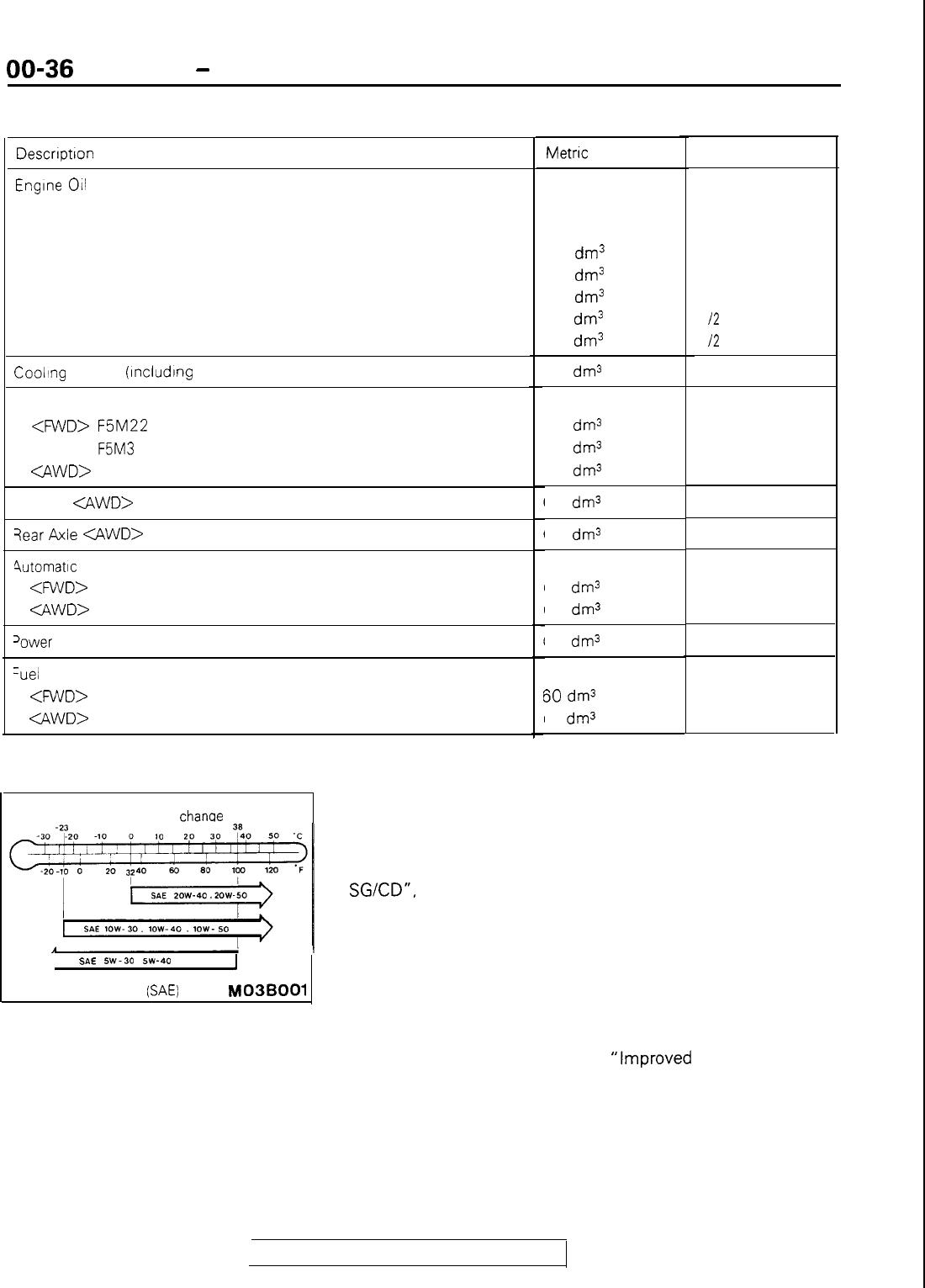 Mitsubishi Galant 1989 1993 Workshop Manua 1 PDF