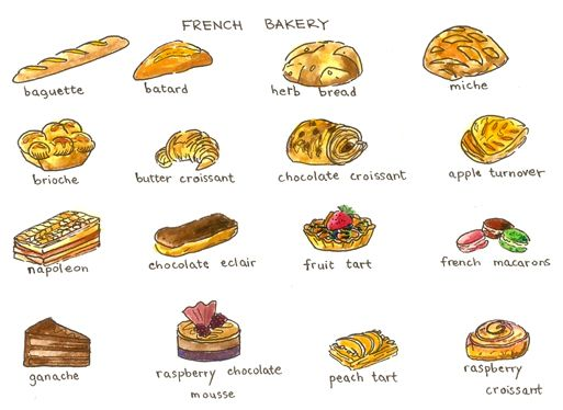 Illustrated Menus French Bakery French Coffee Shop Food