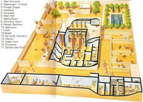 Popular Ancient Egyptian Architecture Houses Villas House Floor Plans And Google On Pinterest
