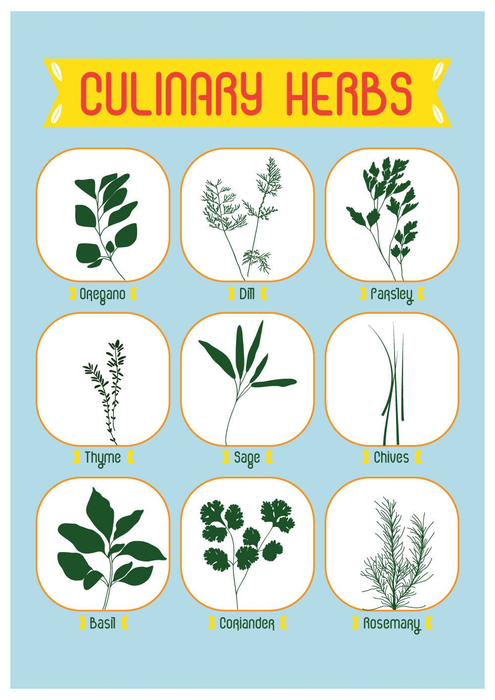 Culinary Herbs Kitchen Poster Art Print by PeanutoakPrint on Etsy ...