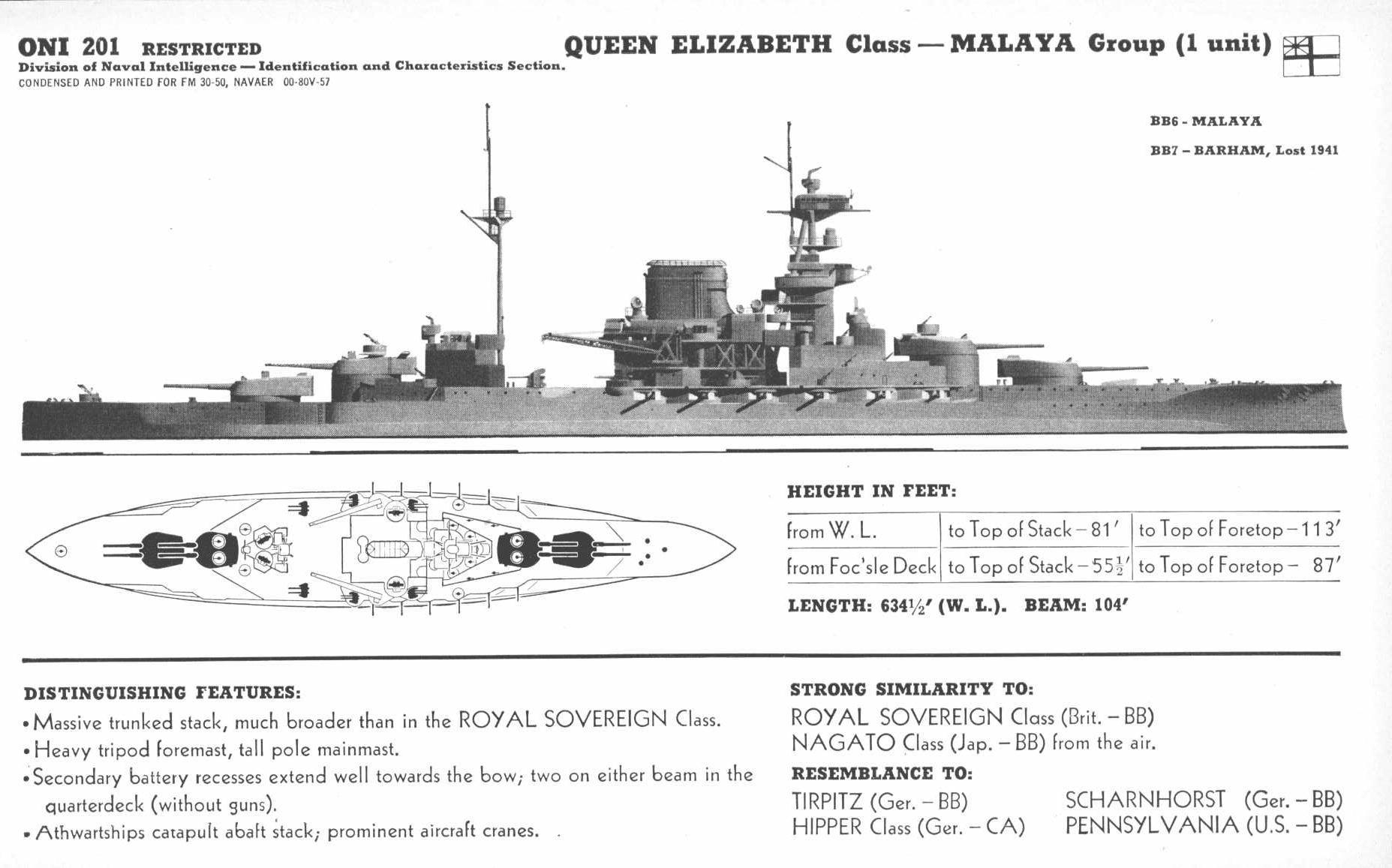 hms malaya class battleship warships diagram 176. Black Bedroom Furniture Sets. Home Design Ideas