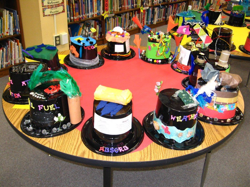 Hats Off To Science Love This Vocabulary Idea Hat
