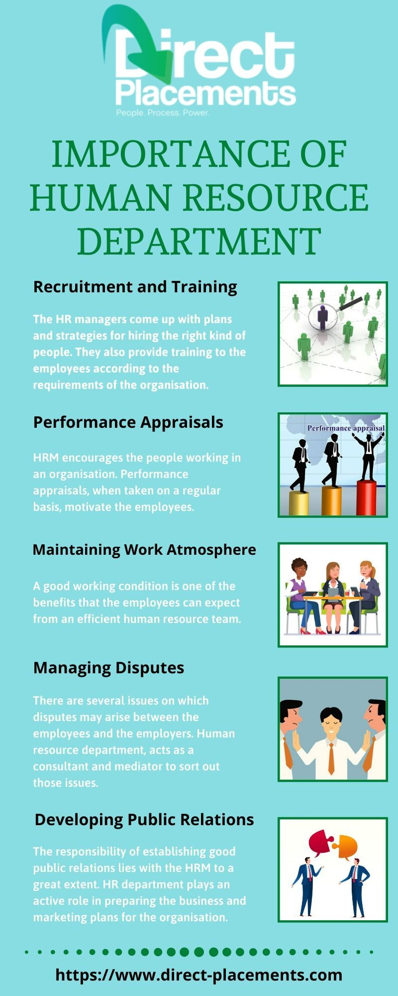 Importance Of Human Resource Department Direct Placements Human Resources Hr Infographic Human Resource Development