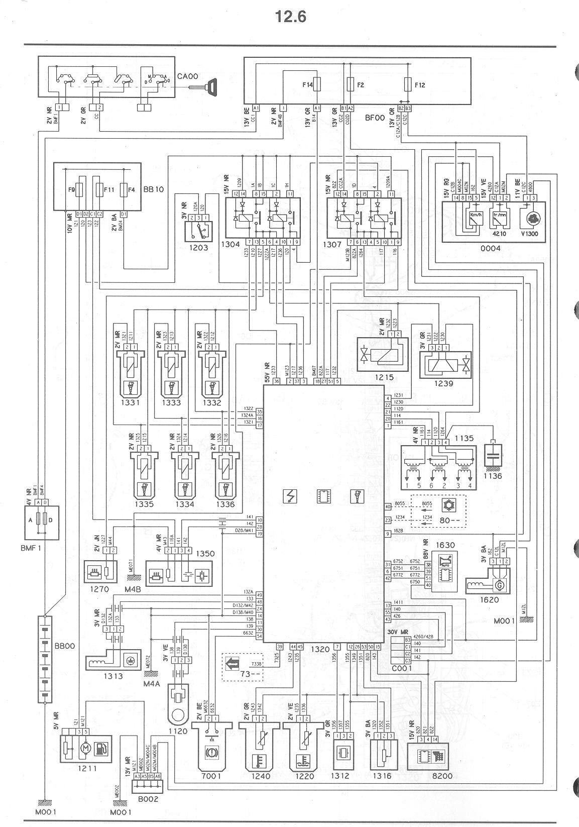 Haynes Wiring Diagram Legend