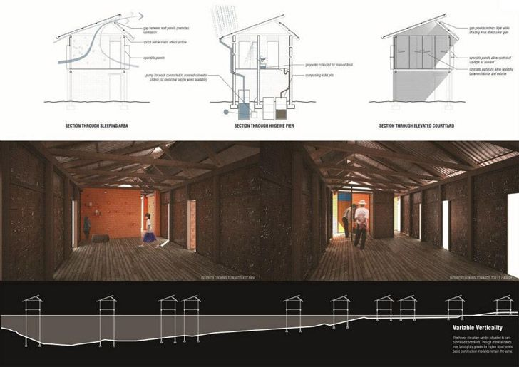 Building Trust International Cambodia Design Competition Low Income Housing Model Homes Design Competitions