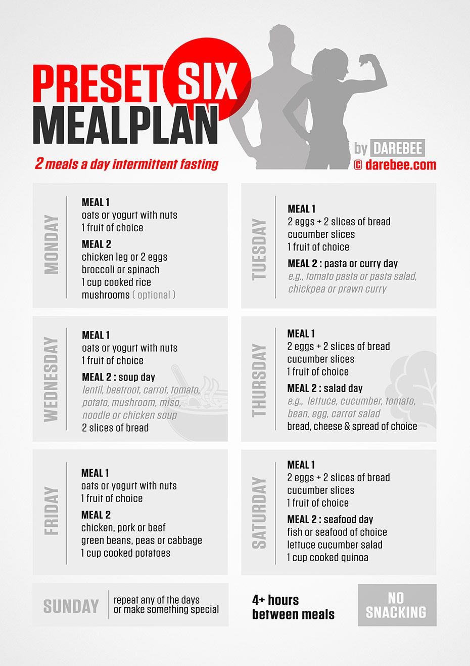 Photo of Preset Six Mealplan