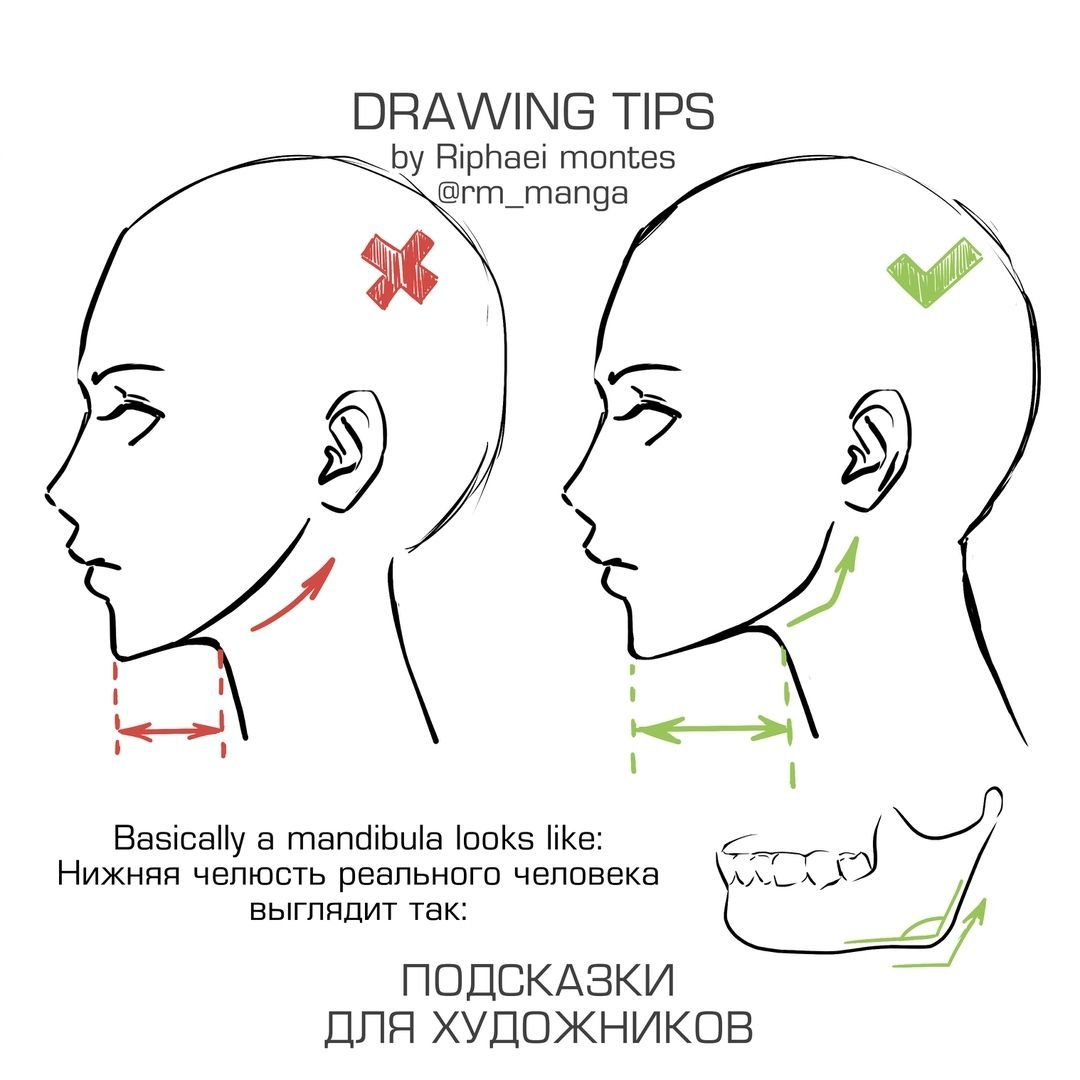 10 Amazing Drawing Hairstyles For Characters Ideas In 2020 Drawing Tips Sketch Book Figure Drawing Reference