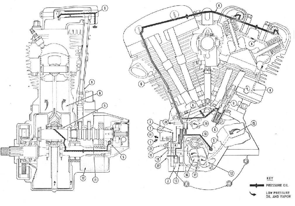 evo motorcycle engine diagram example electrical wiring diagram u2022 rh cranejapan co EVO Softail Oil Line Routing Diagram harley davidson evolution engine diagram download