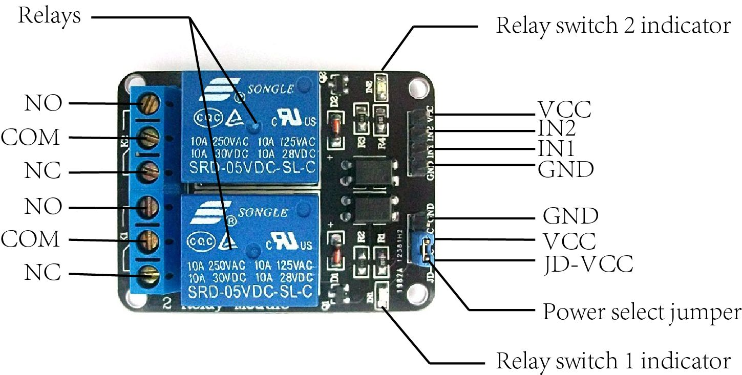 Arduino Lesson 2 Channel Relay Module Osoyoo Com Arduino Relay Arduino Projects
