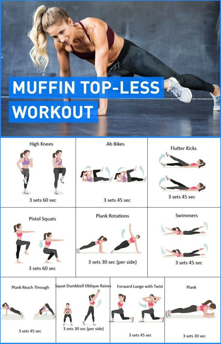 How To Lose a Muffin Top & Belly Fat Fast With This 6 Exercise Workout #strengtheningexercises