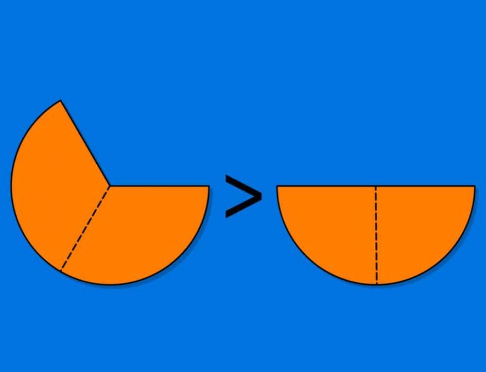 Cara Menghitung Pecahan Matematika Beserta Contoh Soal Dan Jawaban Matematika Pecahan Belajar