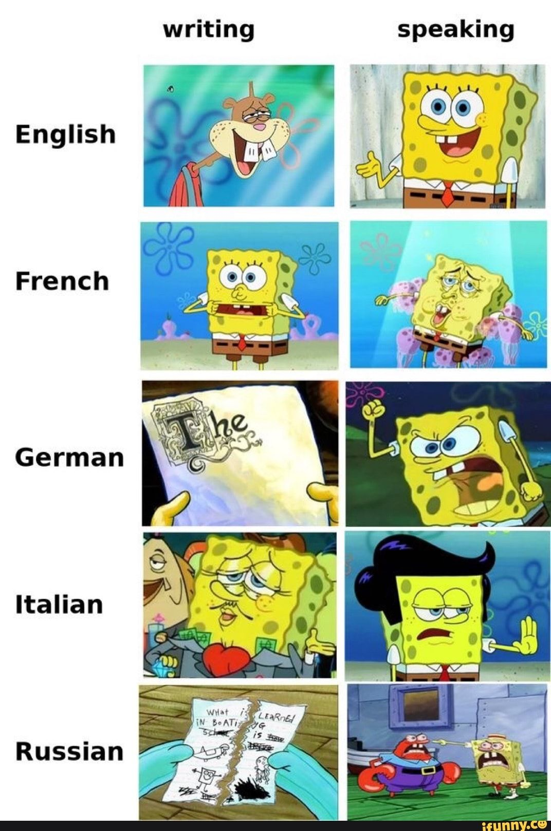 Writing Speaking English French German Italian Russian Ifunny In 2021 Memes Pictures