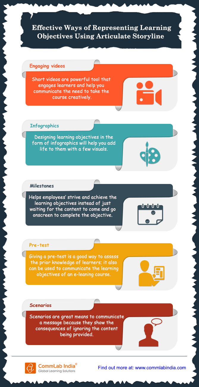 Ideas To Represent Learning Objectives Using Articulate Storyline Infographic Infographic Learning Objectives Elearning Infographics