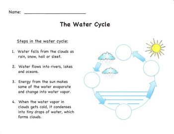 This worksheet is suitable for use in the 2nd and 3rd grade each of this worksheet is suitable for use in the 2nd and 3rd grade each of the 4 steps in the water cycle is described in simple easy to read terms ccuart Gallery