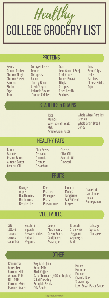 College Grocery List for Health-Conscious Students