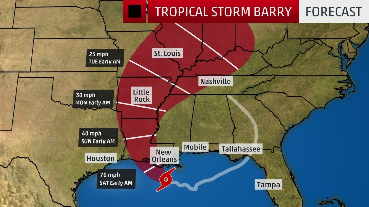 Hurricane Barry Struck The Gulf Coast And Caused Flooding From Louisiana Into Arkansas Recap Storm Surge Tropical Storm National Hurricane Center