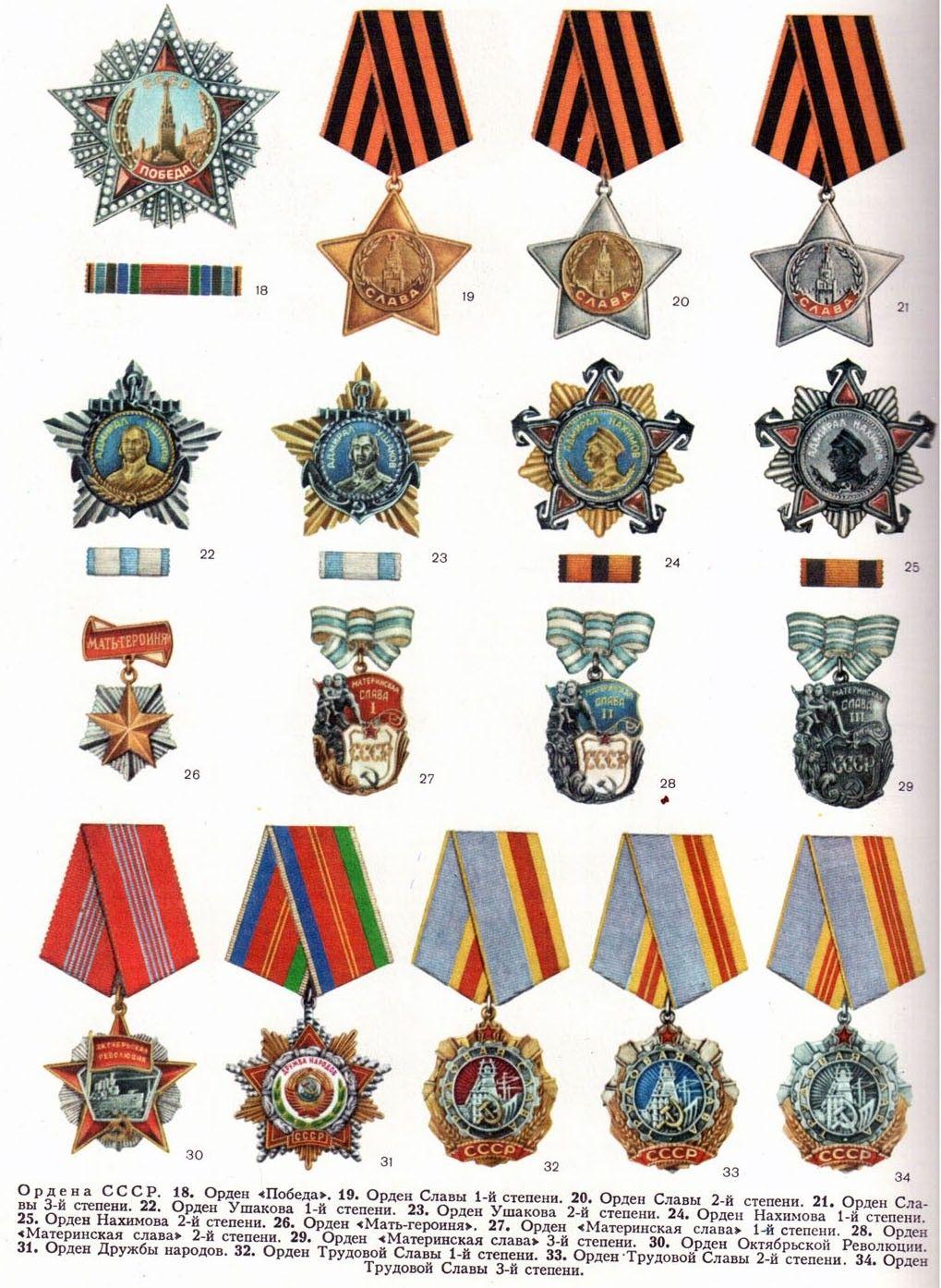 все медали и ордена в картинках часть жизни работал