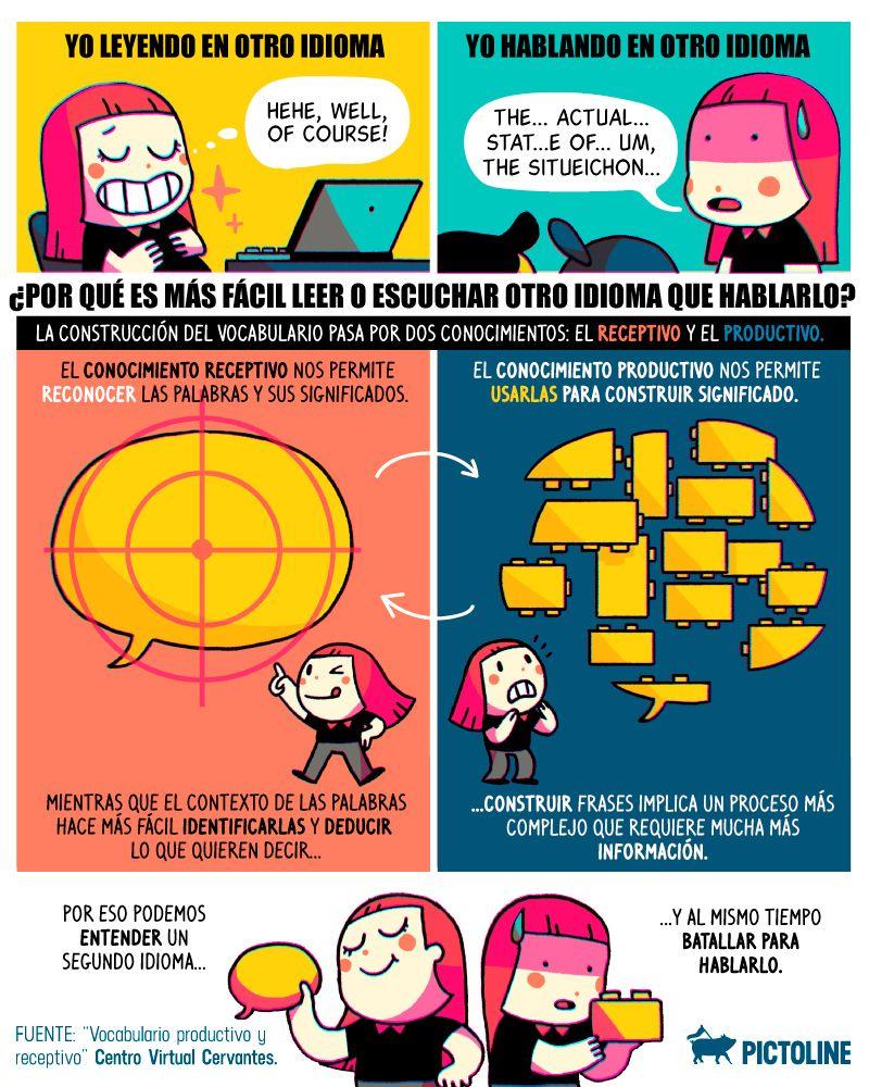Yo Leyendo En Otro Idioma Yo Hablando En Otro Idioma Ilustracion Idiomas Aprender Science Memes Positive Messages Words
