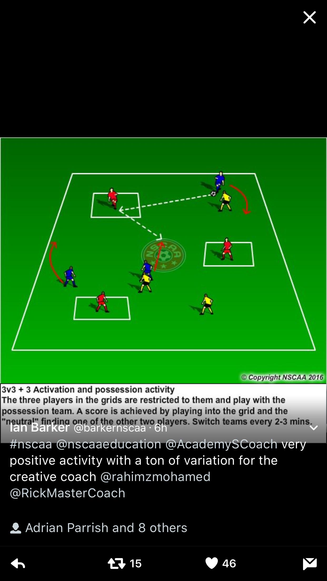 Pin By Alan Davidson On Soccer Drills Soccer Drills Soccer Drills For Kids Soccer