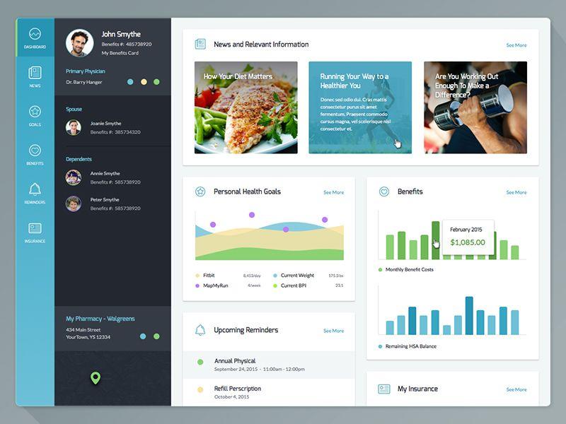 UI Movement - The best UI design inspiration, every day Dashboard - dashboard design inspiration