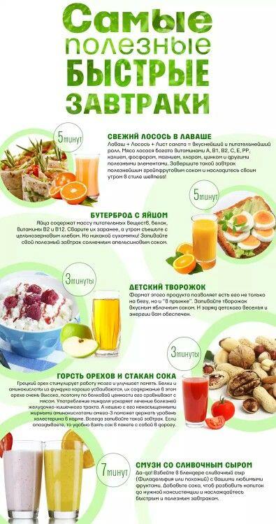 Несколько идей для быстрого и полезного завтрака | зож | dietas.