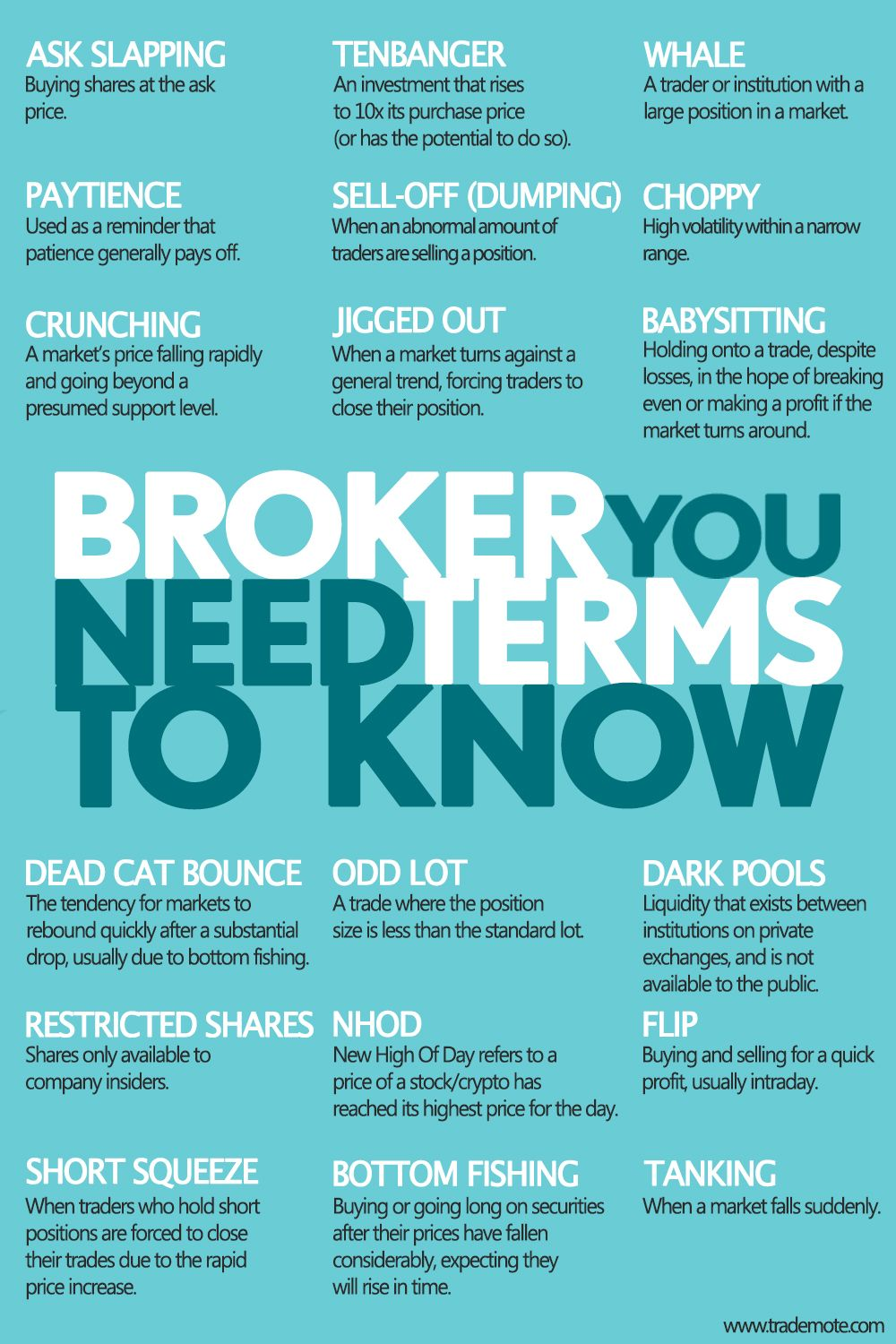 Broker Terms You Need To Know Visit Our Website For Complete