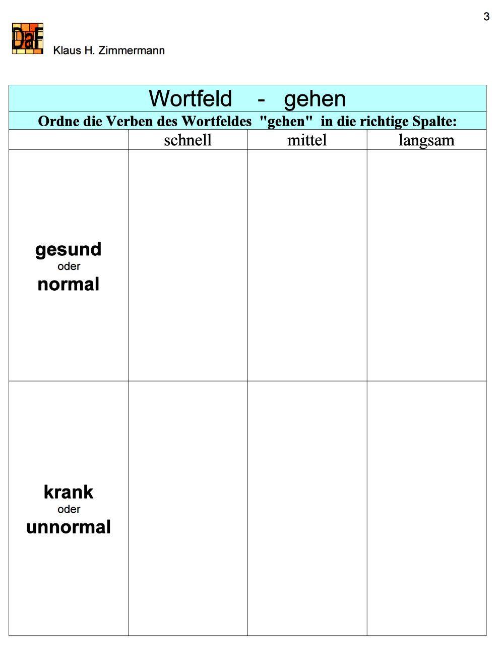 deutsch als fremdsprache daf daz grammatik wortfeld ich lerne deutsch deutsch als. Black Bedroom Furniture Sets. Home Design Ideas