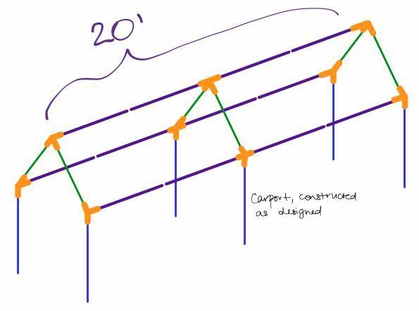 Pvc canopy frame plan carport plans chug life
