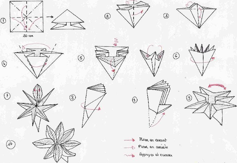 Origami fleur cr ation pinterest origami - Comment faire une etoile en papier facile ...