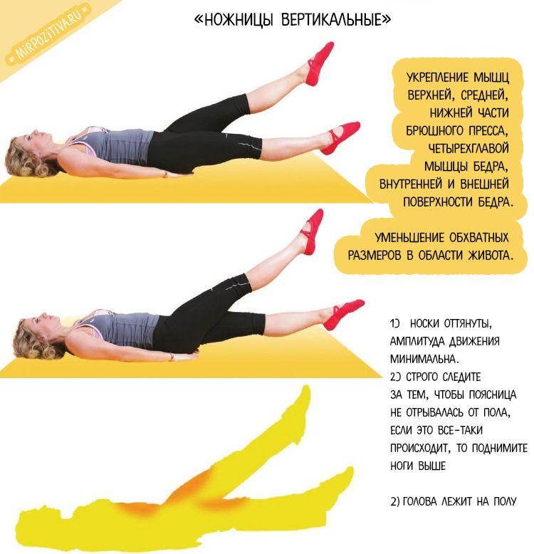 упражнение валик для похудения