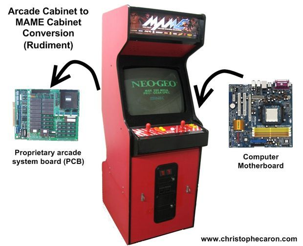 MAME Cabinet in 4 Key Steps | Arcade and Arcade games