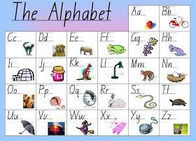 Sight word desk mat Year 1/2         Alphabet Desk Mats- Various sizes  Desk Strip