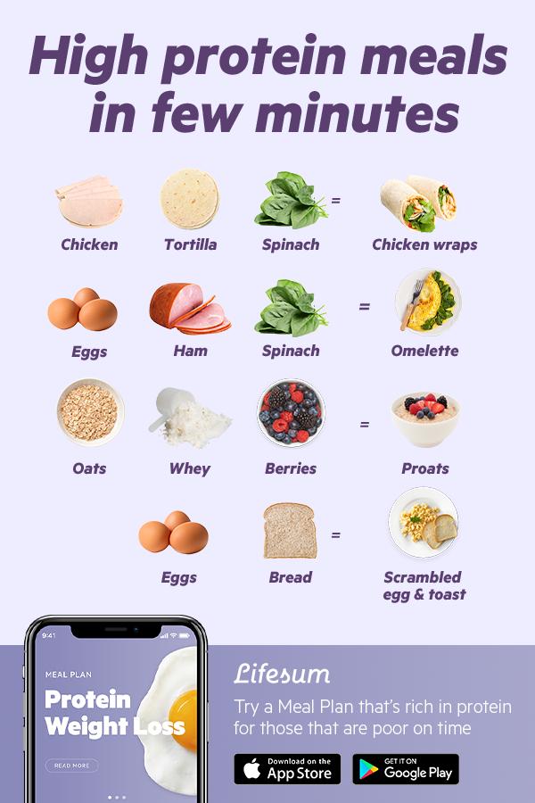 no sugar high protein diet calendar