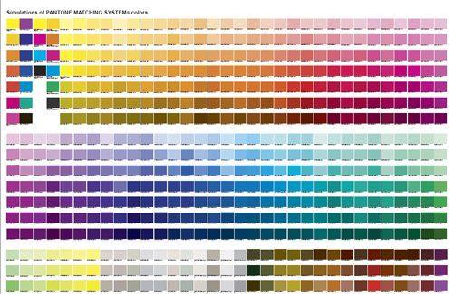Carta de colores pantone y ral mil colores pinterest - Catalogo de colores para paredes ...
