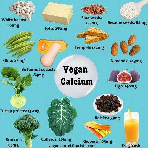 4b37ceb1ef45a353d94a8be21c9e7061 - How To Get Rid Of Excess Calcium In The Body