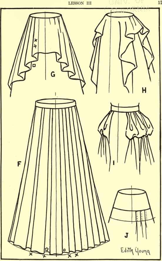 how to draw burnt clothes