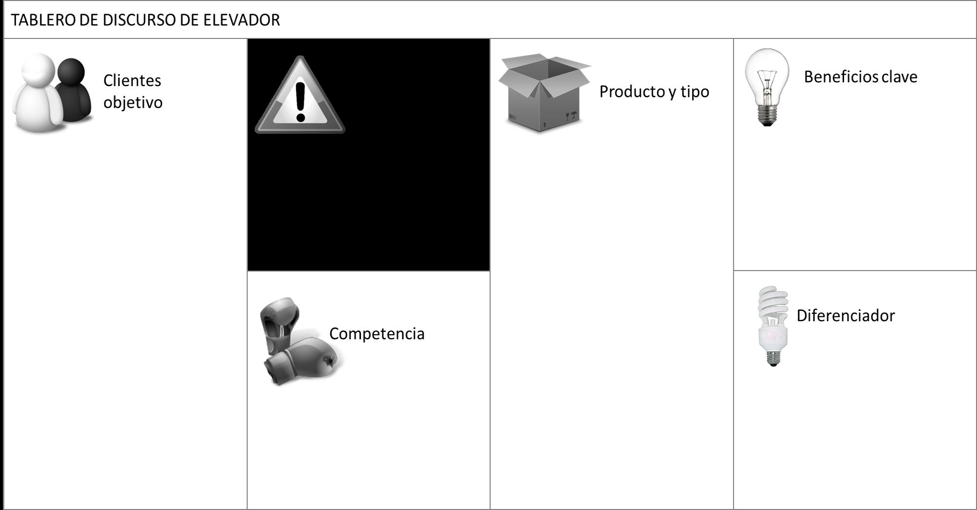 Es una versión visual de un Elevator Speech mostrado en forma de tablero, usando el principio de agilidad en modelado al hacer los modelos públicos.
