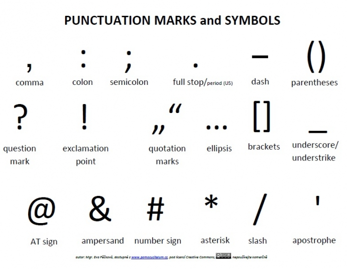 Related Image Punctuation Marks And Symbols Pinterest