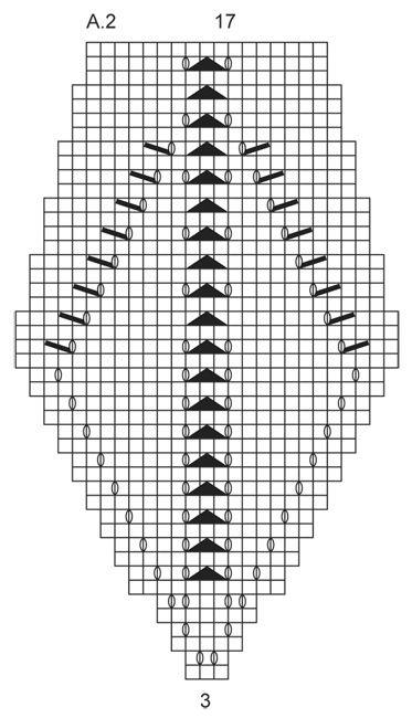 Etoile / DROPS 150-47 - Das Set besteht aus: Gestricktem DROPS ...