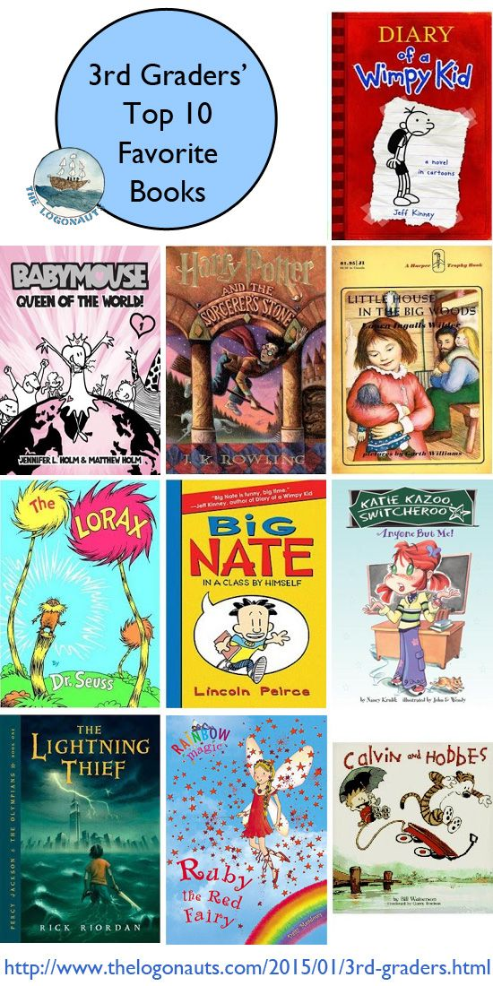 Top 10 Favorite Books Of Third Graders Books Middle Grade