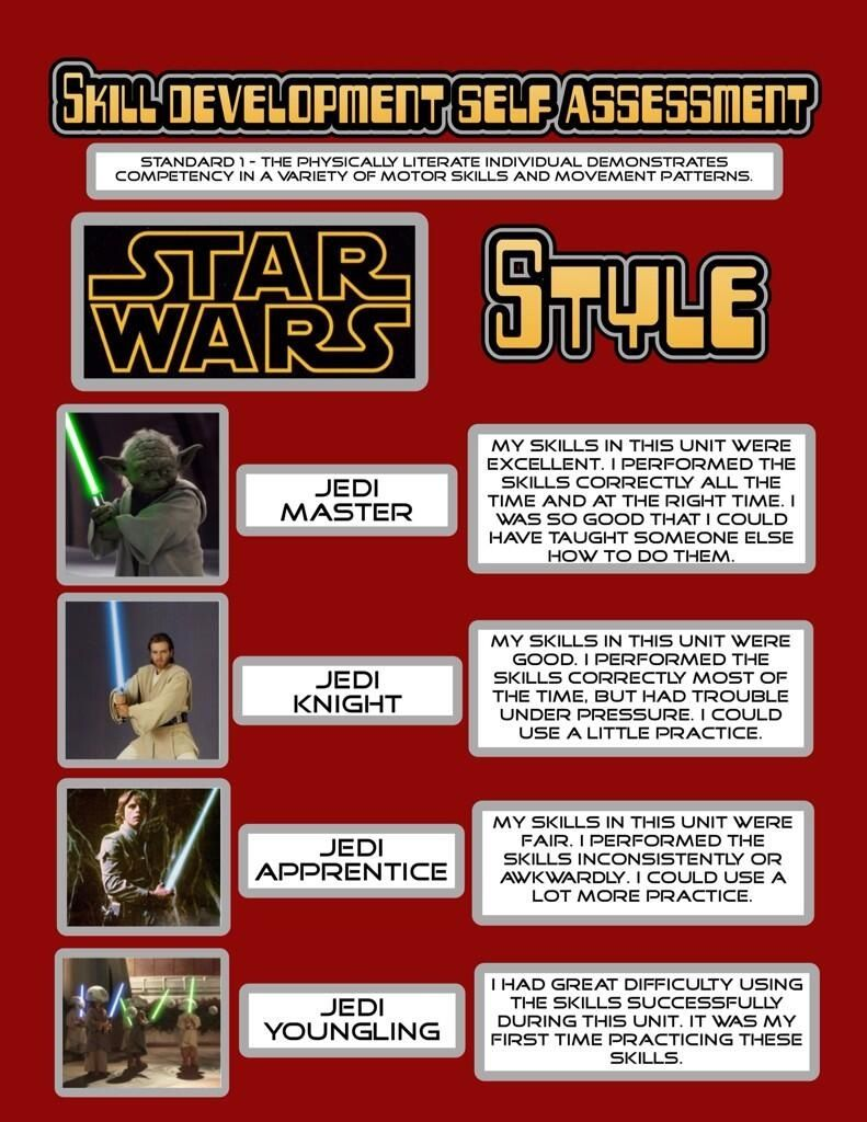Phys Ed Skill Assessment Self Appraisal Via Physedreview Star Wars Classroom Formative Assessment Self Assessment