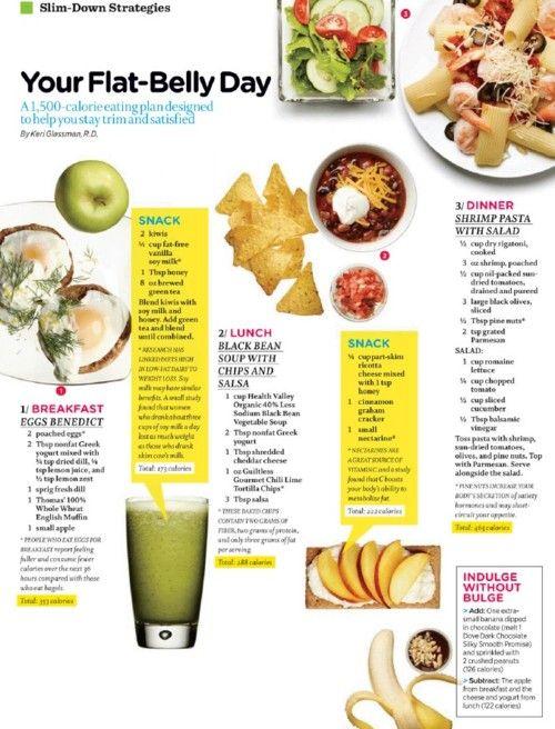 Diät 1500 Kalorien Mexiko
