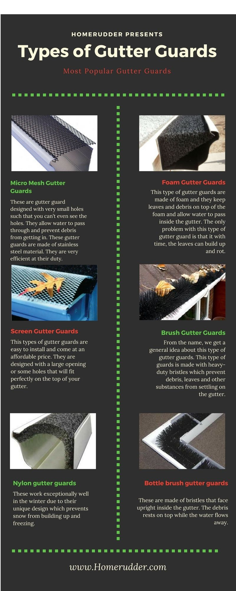 7 Types Of Gutter Guards System Available In The Market Gutter Guard