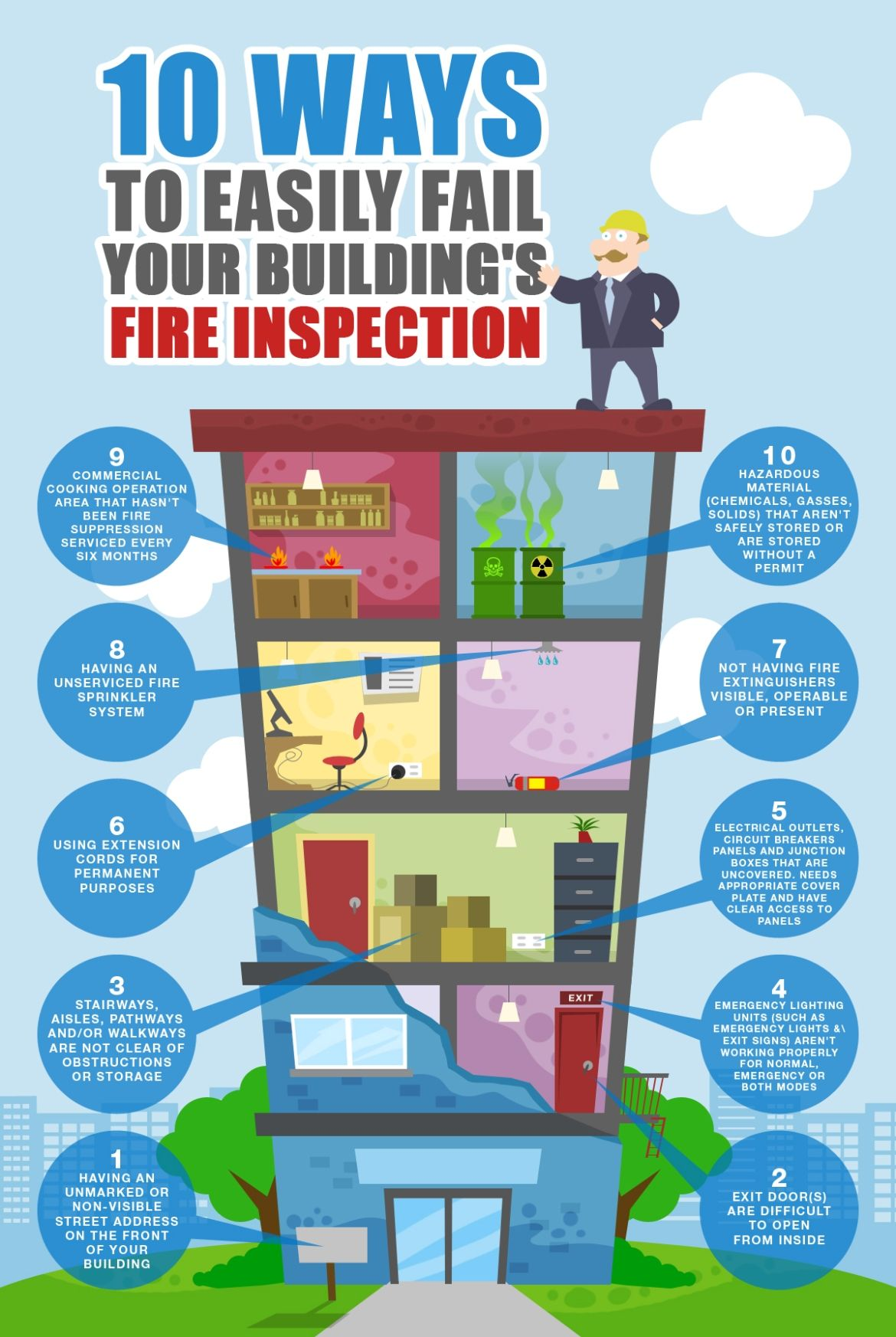 10 Ways to Easily Fail Your Building Fire Inspection