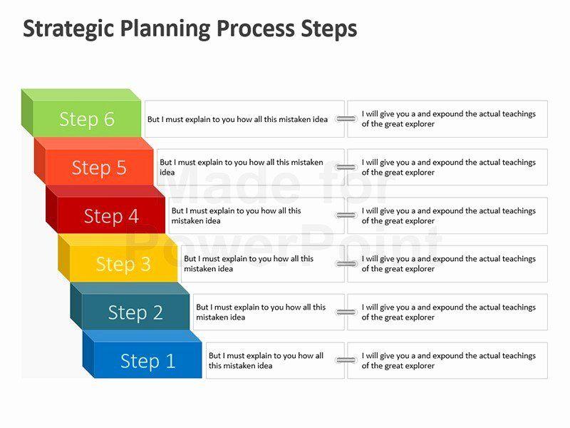 Strategic Planning Process Template Fresh Process Flow
