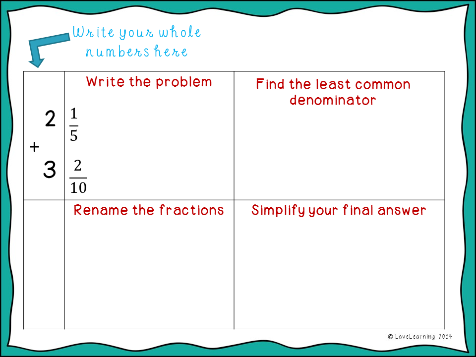 80 best 5th Grade Math Unit: Fractions images on Pinterest | 5th ...